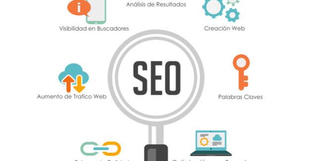 ¿Qué es el SEO y posicionamiento web?